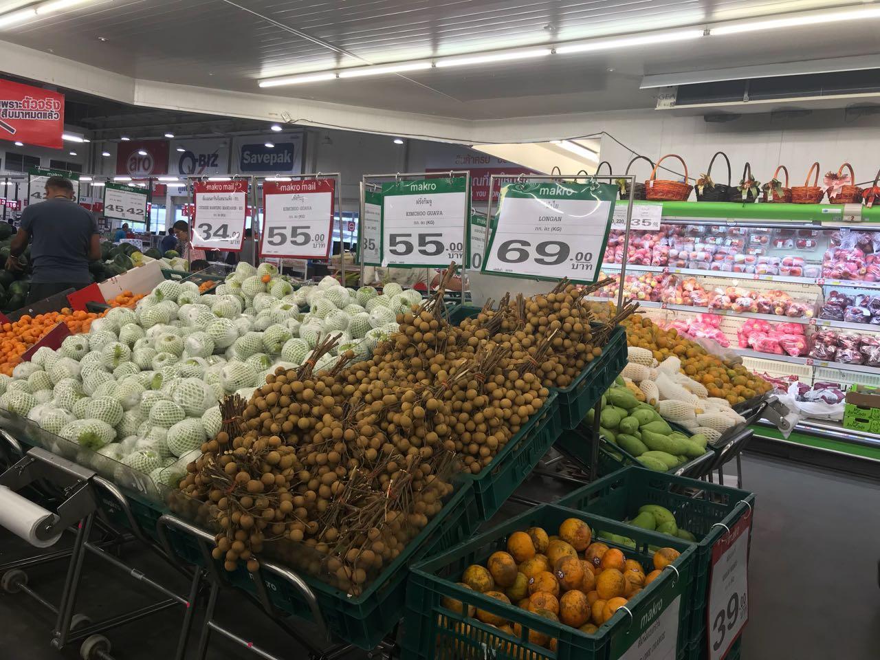 Цены в спермаркетах